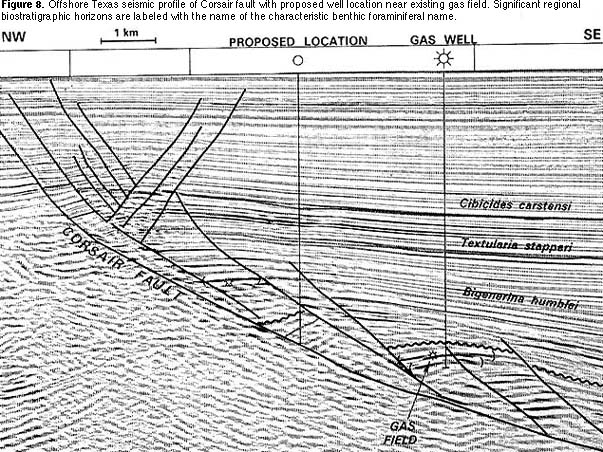 exploration petroleum seismic thesis Passive seismic tomography - advantages insensitive to penetration problems due to high velocity layers close to the surface or hlh velocity effects that are common in thrust-belt.