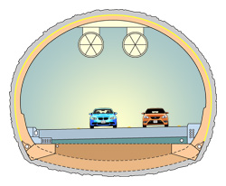 Tunnel cross-section
